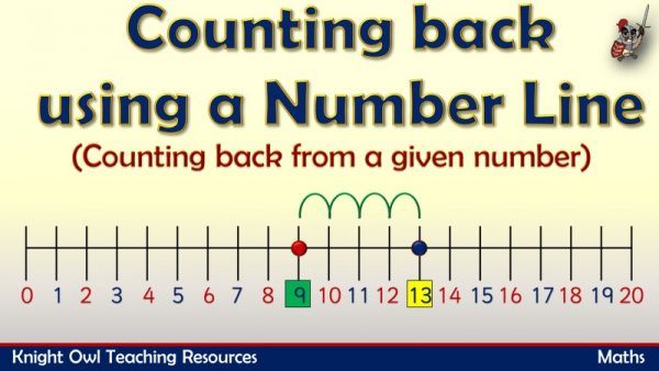 Counting back using a Number Line1