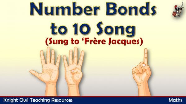 Number Bonds to 10 Song1