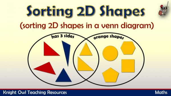 Sorting 2D shapes using a Venn diagram1