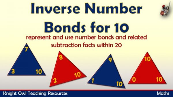 Inverse Number Bonds for 10 1