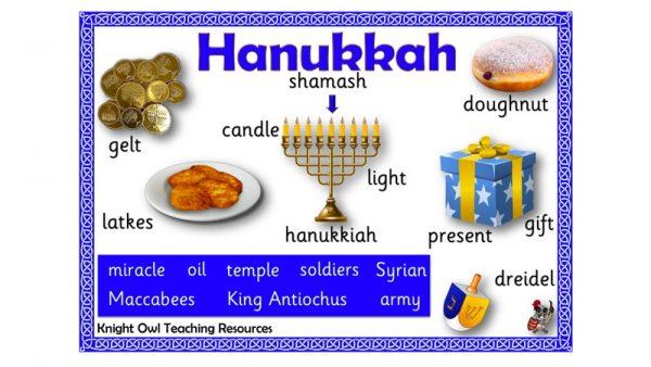 Hanukkah Word Mat