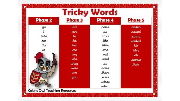 Tricky Word Mat (joined)
