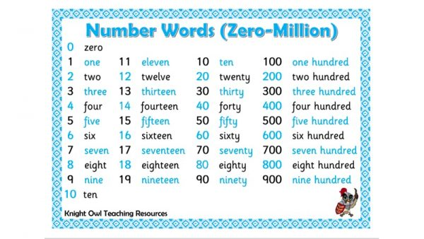 Number Words (0-million) 1
