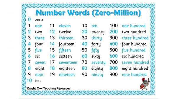 Number Words (0-million) 1
