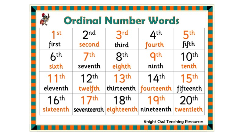 Teacher Resource Ordinal Numbers Wisozk