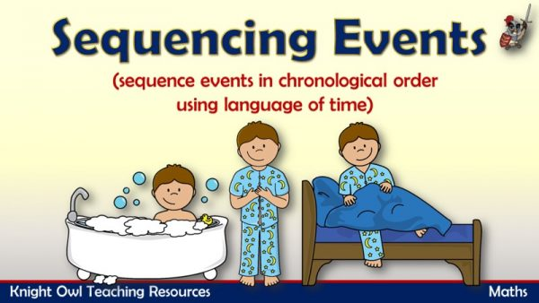 Sequencing Events 1