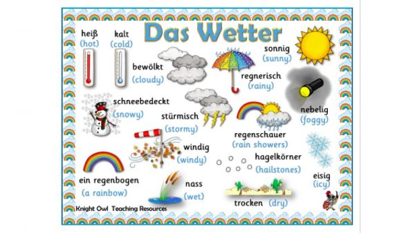 german weather 1