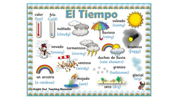 spanish weather1
